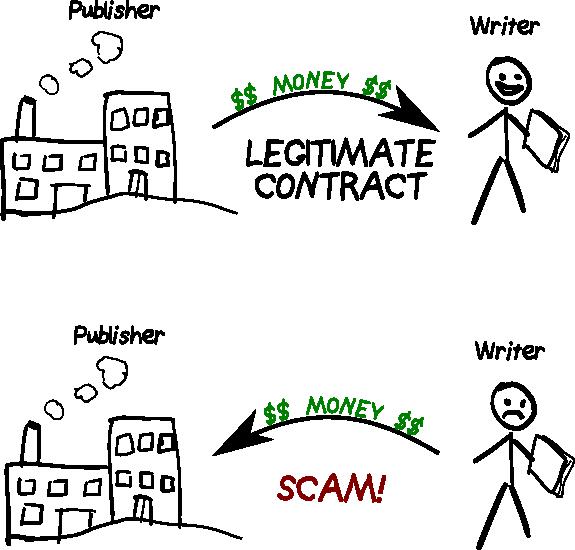 publish_scam